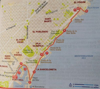Tour Barceloneta in bici