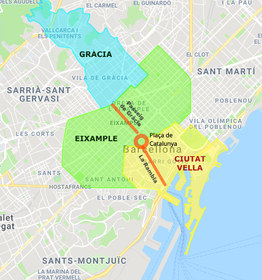 Zone migliori dove dormire a Barcellona