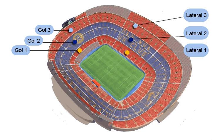 Posti stadio Camp Nou Ticketbar.eu