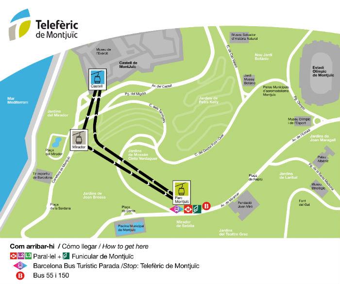 Mappa Teleferica del Montjuic